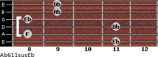 Ab6/11sus/Eb for guitar on frets 11, 8, 11, 8, 9, 9