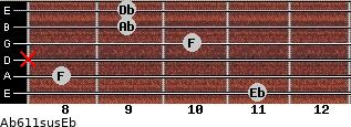 Ab6/11sus/Eb for guitar on frets 11, 8, x, 10, 9, 9