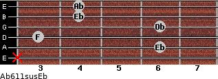 Ab6/11sus/Eb for guitar on frets x, 6, 3, 6, 4, 4