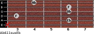 Ab6/11sus/Eb for guitar on frets x, 6, 3, 6, 6, 4