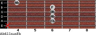 Ab6/11sus/Eb for guitar on frets x, 6, 6, 6, 6, 4