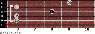 Ab6/11sus/Eb for guitar on frets x, 6, 6, 8, 6, 9