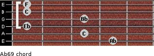 Ab6/9 for guitar on frets 4, 3, 1, 3, 1, 1