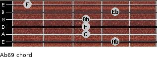 Ab6/9 for guitar on frets 4, 3, 3, 3, 4, 1