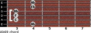 Ab6/9 for guitar on frets 4, 3, 3, 3, 4, 4