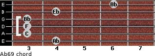 Ab6/9 for guitar on frets 4, 3, 3, 3, 4, 6