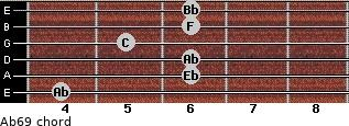 Ab6/9 for guitar on frets 4, 6, 6, 5, 6, 6
