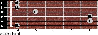 Ab6/9 for guitar on frets 4, 8, 8, 5, 4, 4