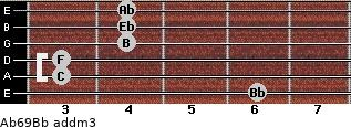 Ab6/9/Bb add(m3) guitar chord