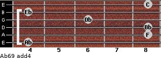 Ab6/9 add(4) for guitar on frets 4, 8, 8, 6, 4, 8