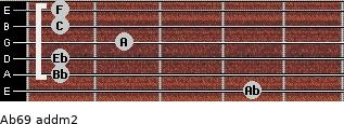 Ab6/9 add(m2) for guitar on frets 4, 1, 1, 2, 1, 1