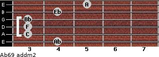 Ab6/9 add(m2) for guitar on frets 4, 3, 3, 3, 4, 5