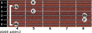 Ab6/9 add(m2) for guitar on frets 4, 8, 8, 5, 4, 5