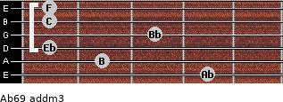 Ab6/9 add(m3) for guitar on frets 4, 2, 1, 3, 1, 1