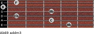 Ab6/9 add(m3) for guitar on frets 4, 3, 1, 3, 0, 1