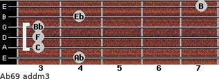 Ab6/9 add(m3) for guitar on frets 4, 3, 3, 3, 4, 7