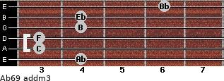 Ab6/9 add(m3) for guitar on frets 4, 3, 3, 4, 4, 6