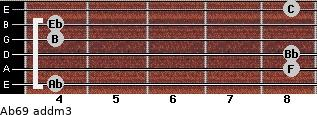 Ab6/9 add(m3) for guitar on frets 4, 8, 8, 4, 4, 8