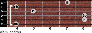 Ab6/9 add(m3) for guitar on frets 4, 8, 8, 5, 4, 7
