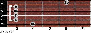 Ab6/9b5 for guitar on frets 4, 3, 3, 3, 3, 6