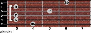 Ab6/9b5 for guitar on frets 4, 3, 3, 5, 3, 6