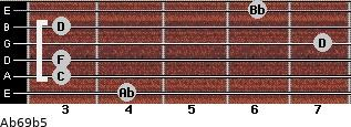 Ab6/9b5 for guitar on frets 4, 3, 3, 7, 3, 6