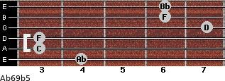 Ab6/9b5 for guitar on frets 4, 3, 3, 7, 6, 6