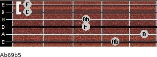 Ab6/9b5 for guitar on frets 4, 5, 3, 3, 1, 1