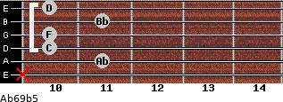 Ab6/9b5 for guitar on frets x, 11, 10, 10, 11, 10