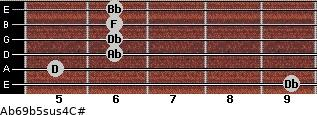 Ab6\9b5sus4\C# for guitar on frets 9, 5, 6, 6, 6, 6