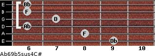 Ab6\9b5sus4\C# for guitar on frets 9, 8, 6, 7, 6, 6