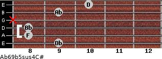 Ab6\9b5sus4\C# for guitar on frets 9, 8, 8, x, 9, 10
