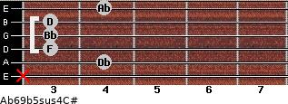 Ab6\9b5sus4\C# for guitar on frets x, 4, 3, 3, 3, 4