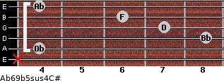Ab6\9b5sus4\C# for guitar on frets x, 4, 8, 7, 6, 4