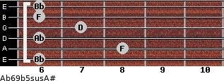 Ab6/9b5sus/A# for guitar on frets 6, 8, 6, 7, 6, 6