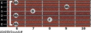 Ab6/9b5sus/A# for guitar on frets 6, 8, 6, 7, 9, 6