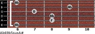 Ab6/9b5sus/A# for guitar on frets 6, 8, 8, 7, 9, 6