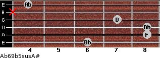 Ab6/9b5sus/A# for guitar on frets 6, 8, 8, 7, x, 4