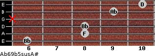 Ab6/9b5sus/A# for guitar on frets 6, 8, 8, x, 9, 10