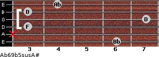 Ab6/9b5sus/A# for guitar on frets 6, x, 3, 7, 3, 4