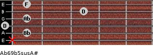 Ab6/9b5sus/A# for guitar on frets x, 1, 0, 1, 3, 1
