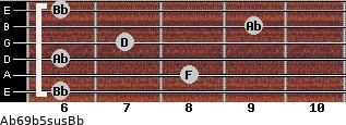 Ab6/9b5sus/Bb for guitar on frets 6, 8, 6, 7, 9, 6