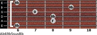 Ab6/9b5sus/Bb for guitar on frets 6, 8, 8, 7, 9, 6