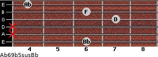 Ab6/9b5sus/Bb for guitar on frets 6, x, x, 7, 6, 4