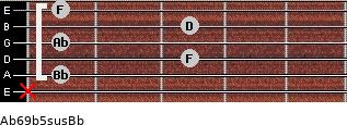 Ab6/9b5sus/Bb for guitar on frets x, 1, 3, 1, 3, 1