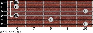 Ab6/9b5sus/D for guitar on frets 10, 8, 6, 10, 6, 6