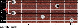 Ab6/9b5sus/D for guitar on frets 10, 8, 6, x, 9, 6