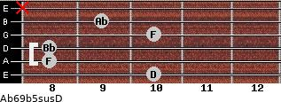Ab6/9b5sus/D for guitar on frets 10, 8, 8, 10, 9, x