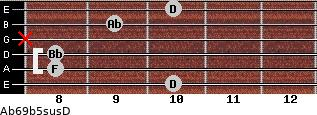 Ab6/9b5sus/D for guitar on frets 10, 8, 8, x, 9, 10