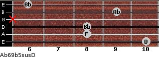 Ab6/9b5sus/D for guitar on frets 10, 8, 8, x, 9, 6